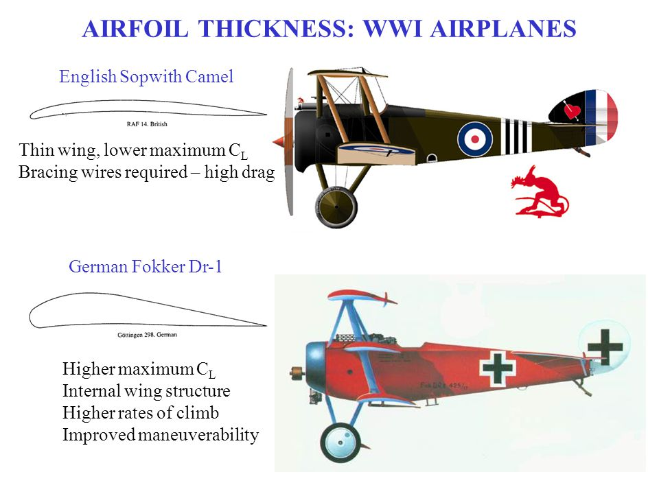 AIRFOIL THICKNESS: WWI AIRPLANES