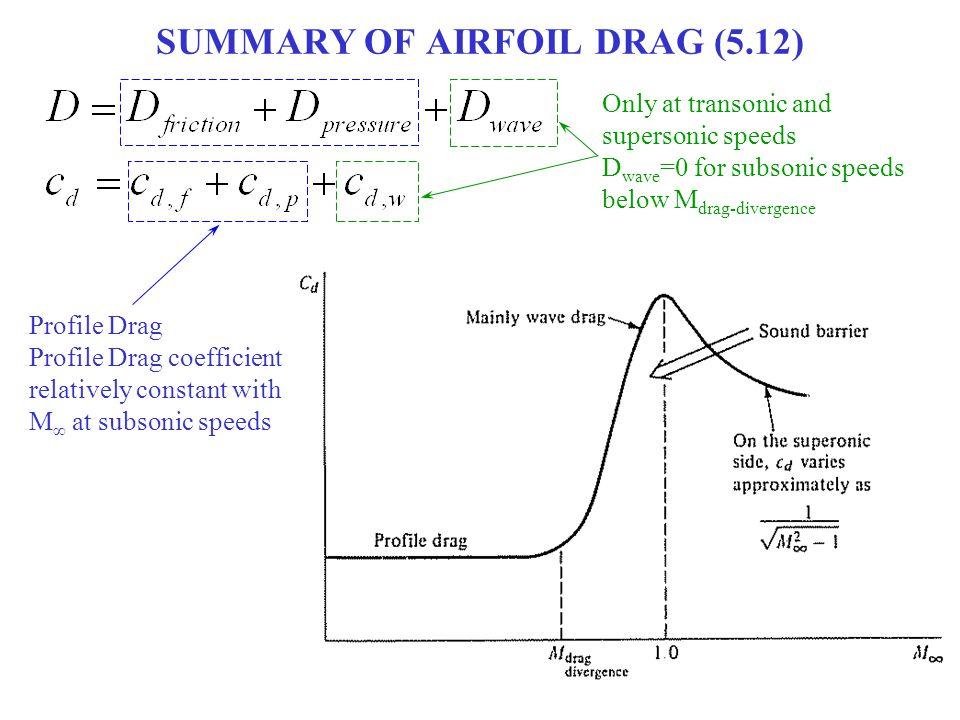 SUMMARY OF AIRFOIL DRAG (5.12)