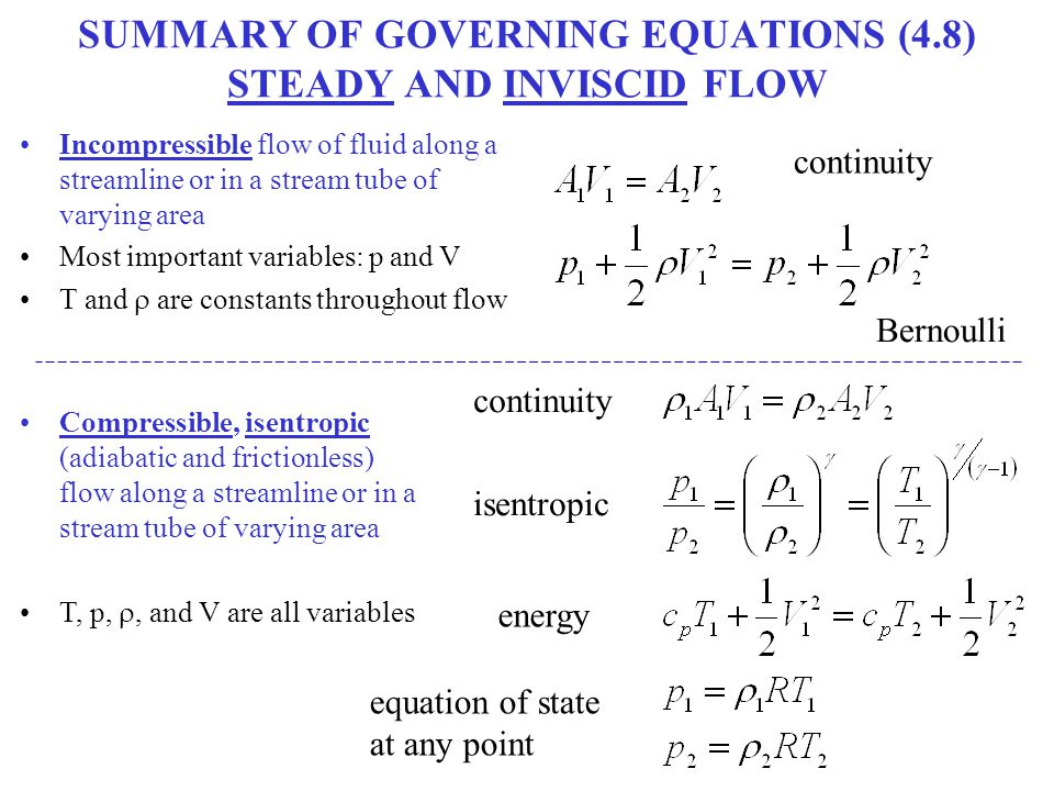 SUMMARY OF GOVERNING EQUATIONS (4.8) STEADY AND INVISCID FLOW