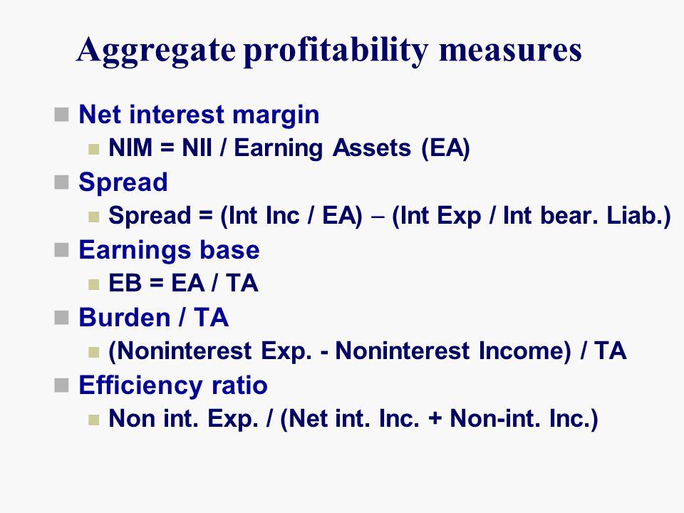 Aggregate profitability measures