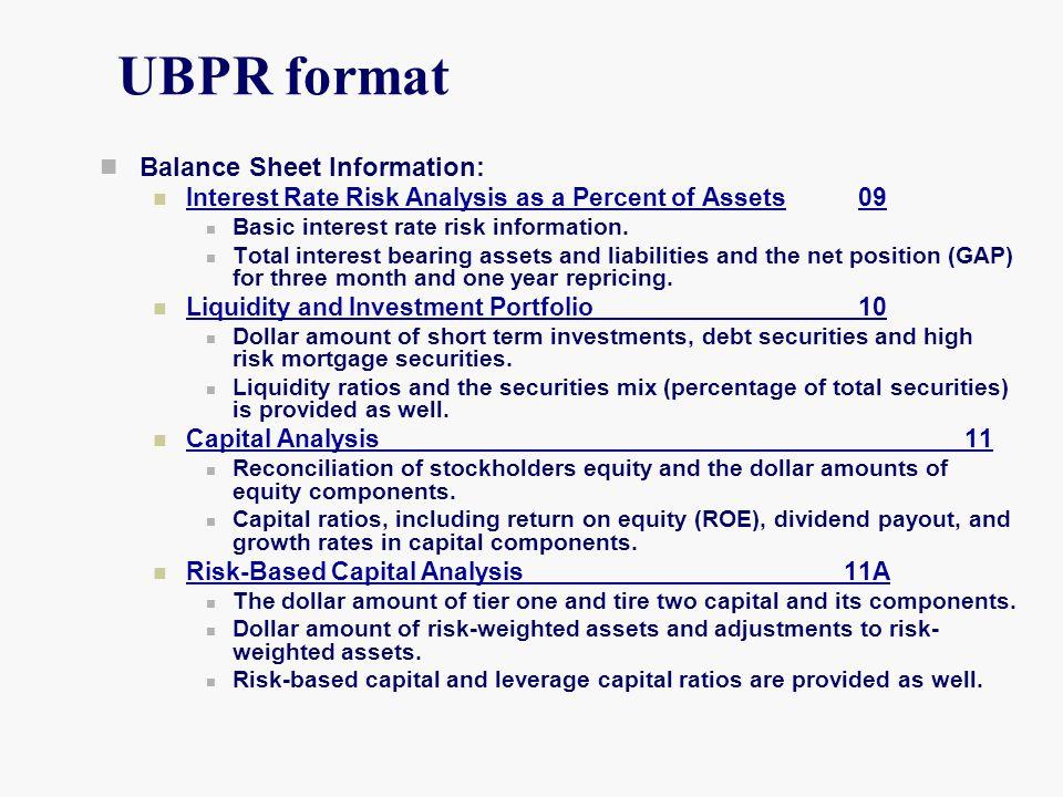 UBPR format Balance Sheet Information: