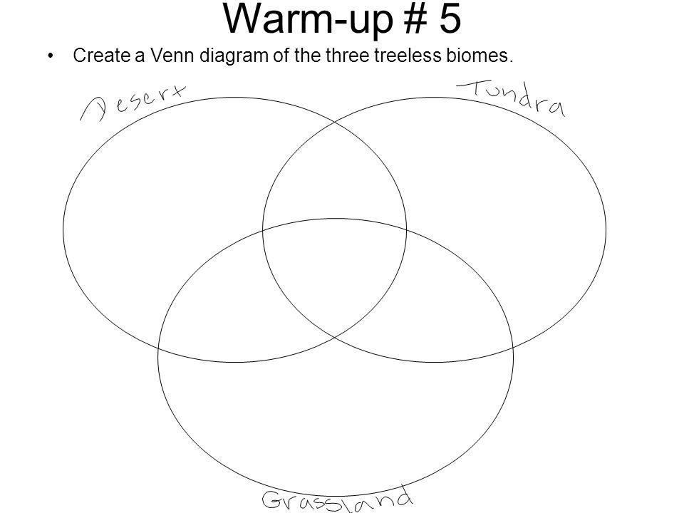 Warm-up # 5 Create a Venn diagram of the three treeless biomes.