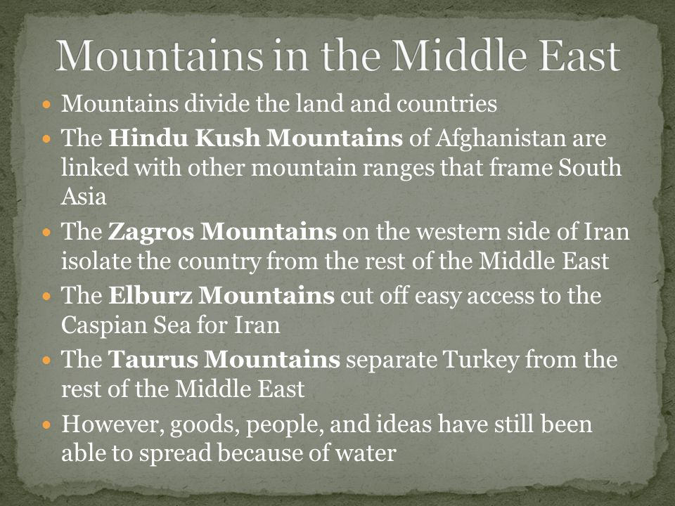 Mountains in the Middle East
