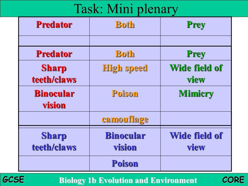 Task: Mini plenary Predator Both Prey Predator Both Prey