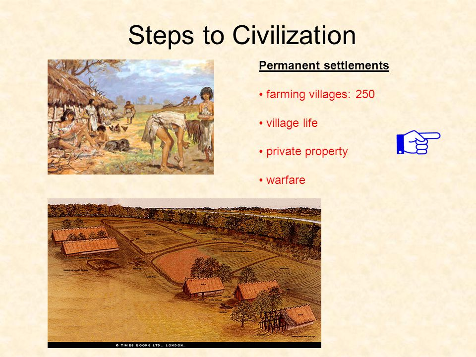 Steps to Civilization Permanent settlements farming villages: 250