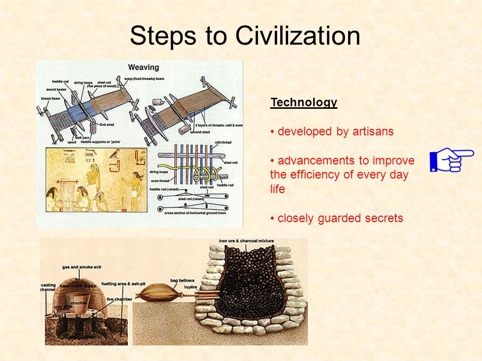 Steps to Civilization Technology developed by artisans