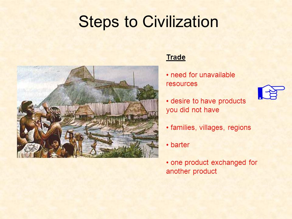 Steps to Civilization Trade need for unavailable resources