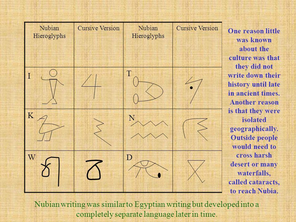 Nubian Hieroglyphs Cursive Version.
