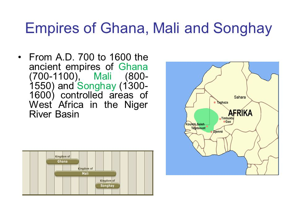Empires of Ghana, Mali and Songhay