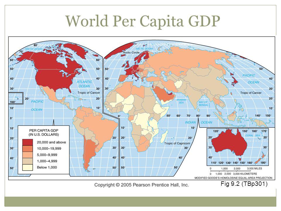 World Per Capita GDP Fig 9.2 (TBp301)
