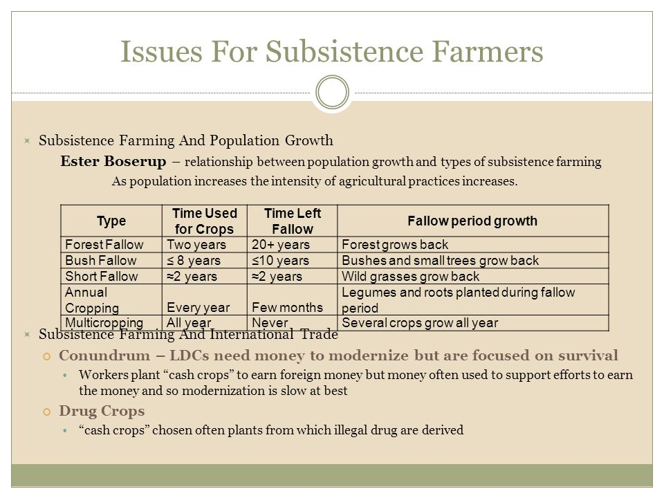 Issues For Subsistence Farmers