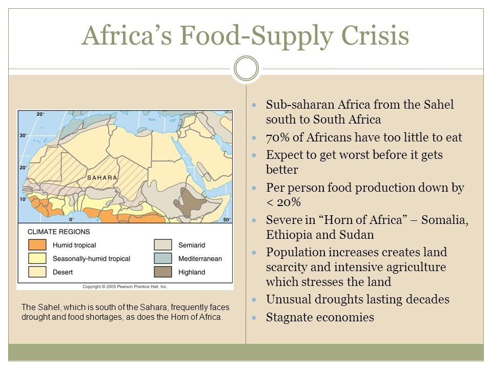 Africa's Food-Supply Crisis