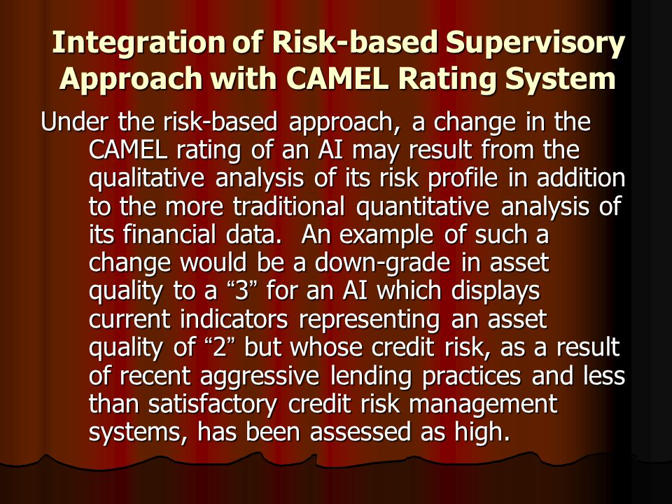 Integration of Risk-based Supervisory Approach with CAMEL Rating System