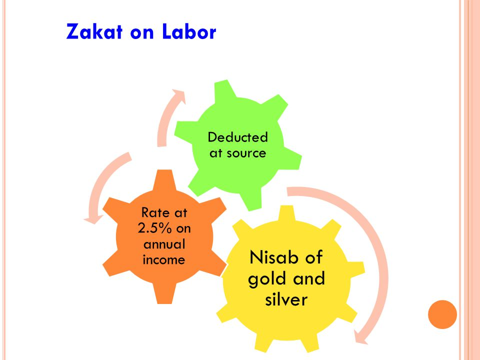 Zakat on Labor Nisab of gold and silver Rate at 2.5% on annual income