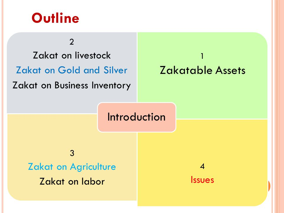 Outline Introduction Zakatable Assets Zakat on livestock