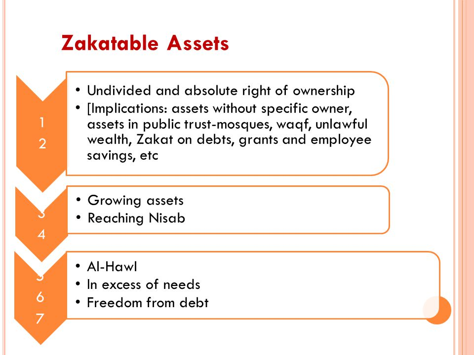 Zakatable Assets 1 2 Undivided and absolute right of ownership