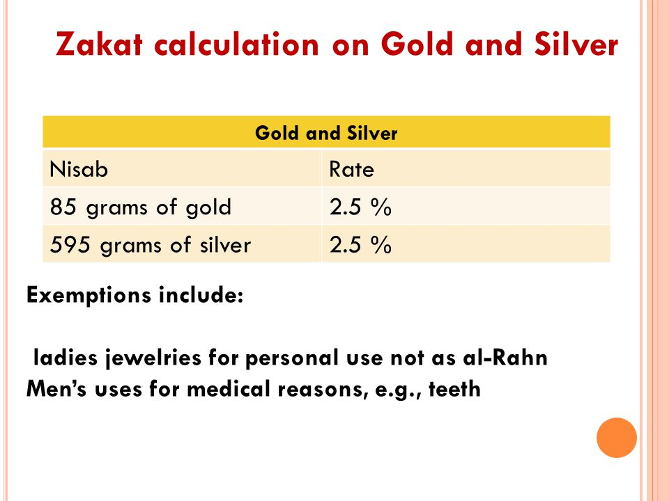 Zakat calculation on Gold and Silver