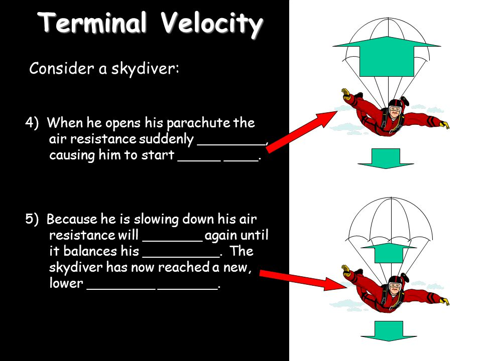 Terminal Velocity Consider a skydiver: