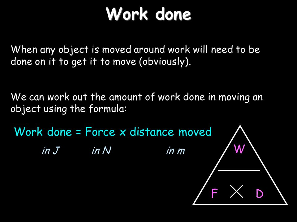 Work done = Force x distance moved