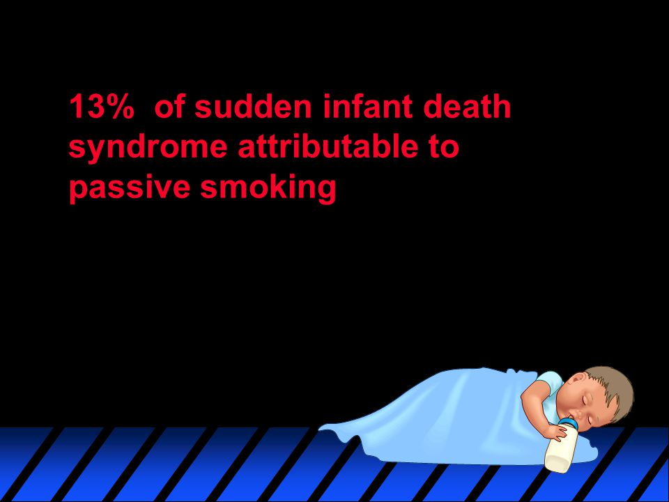 13% of sudden infant death syndrome attributable to passive smoking