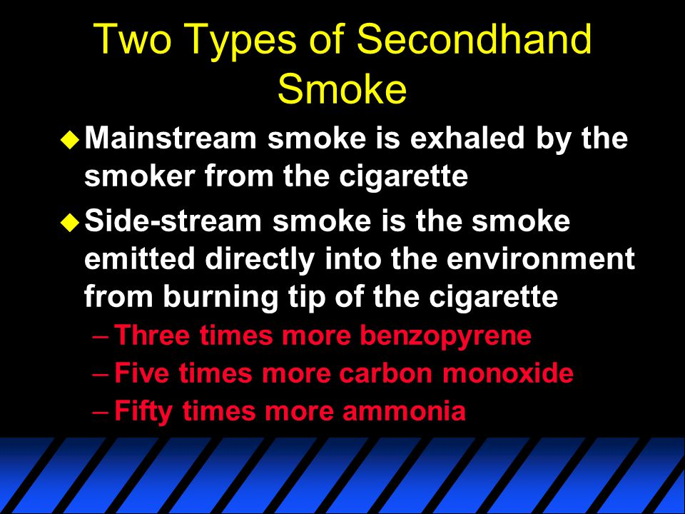 Two Types of Secondhand Smoke