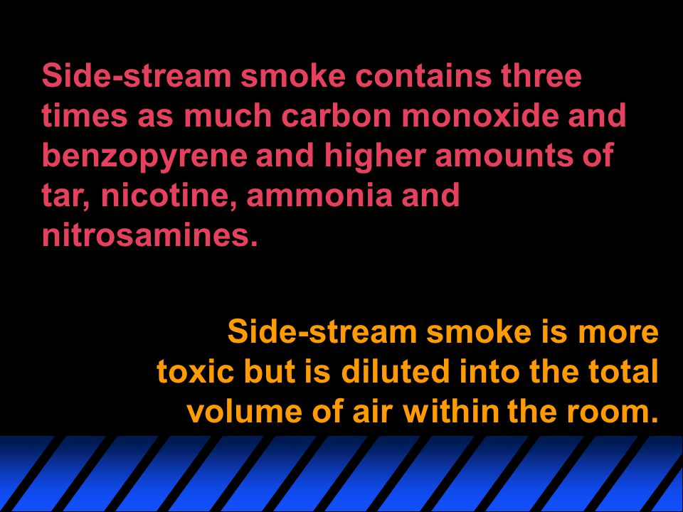 Side-stream smoke contains three times as much carbon monoxide and benzopyrene and higher amounts of tar, nicotine, ammonia and nitrosamines.