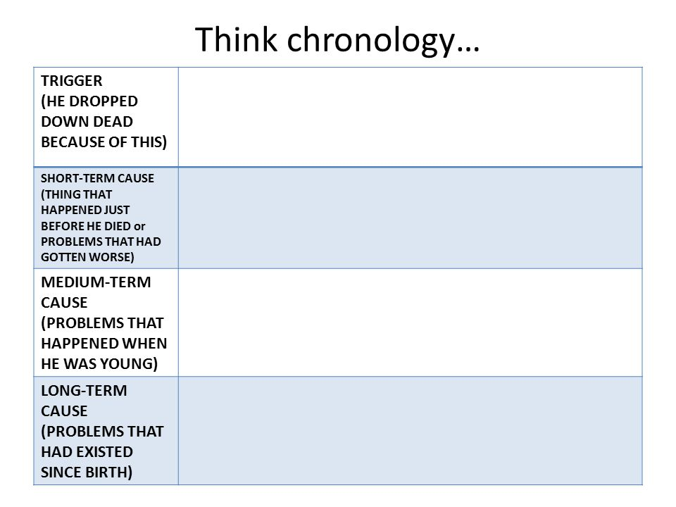 Think chronology… TRIGGER (HE DROPPED DOWN DEAD BECAUSE OF THIS)