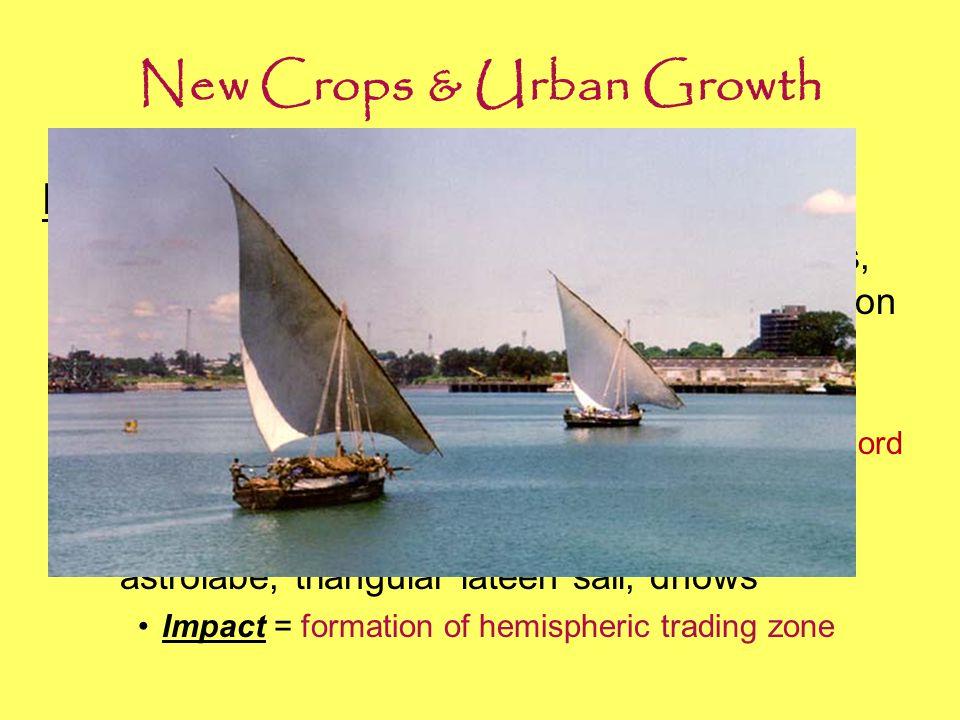 New Crops & Urban Growth
