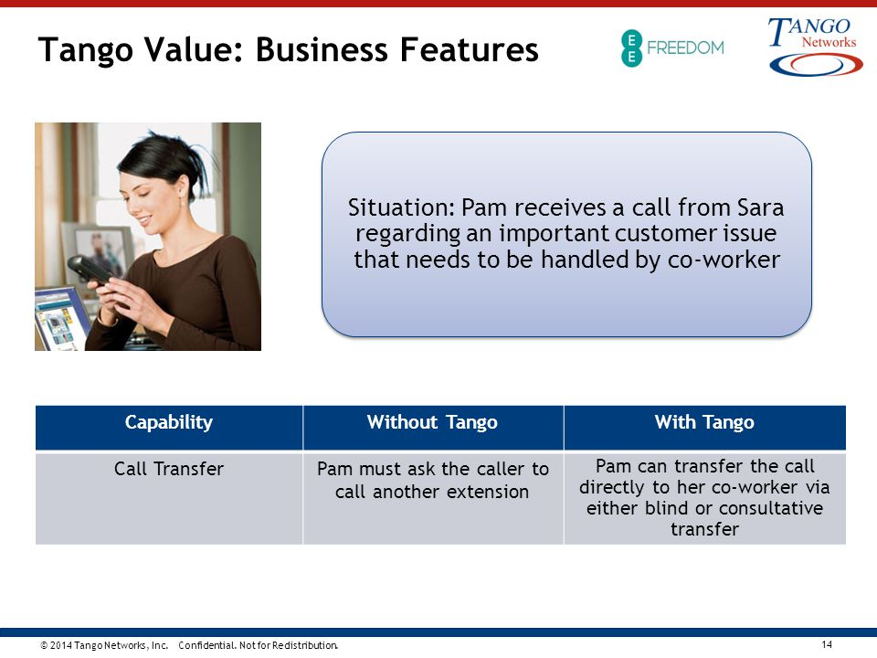 Tango Value: Business Features