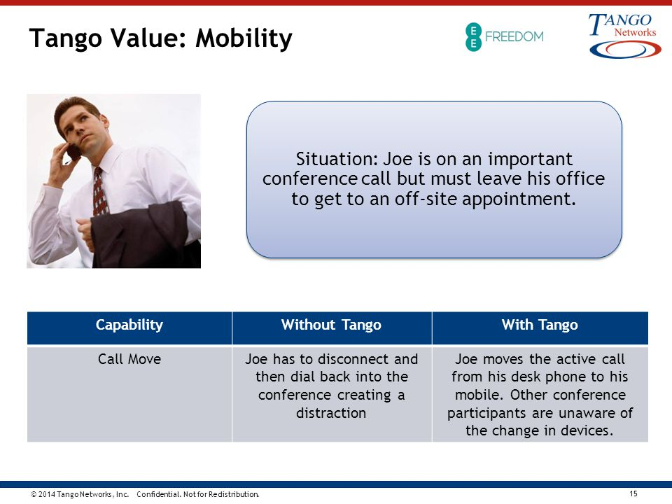 Tango Value: Mobility Situation: Joe is on an important conference call but must leave his office to get to an off-site appointment.