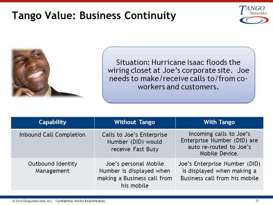 Tango Value: Business Continuity