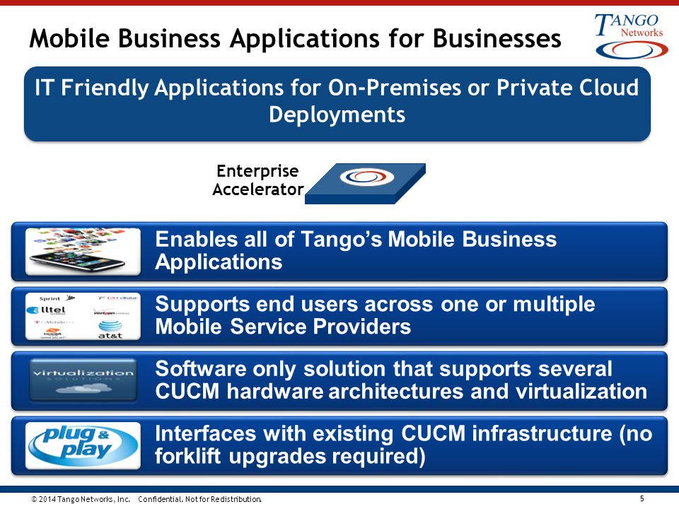 Mobile Business Applications for Businesses