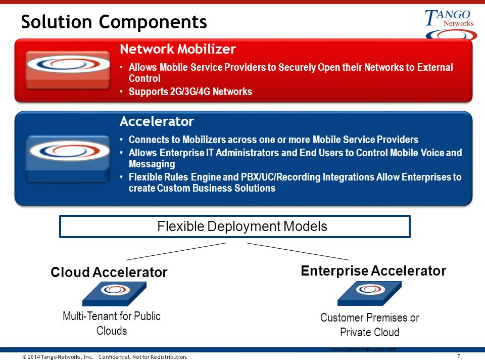 Solution Components Network Mobilizer Accelerator