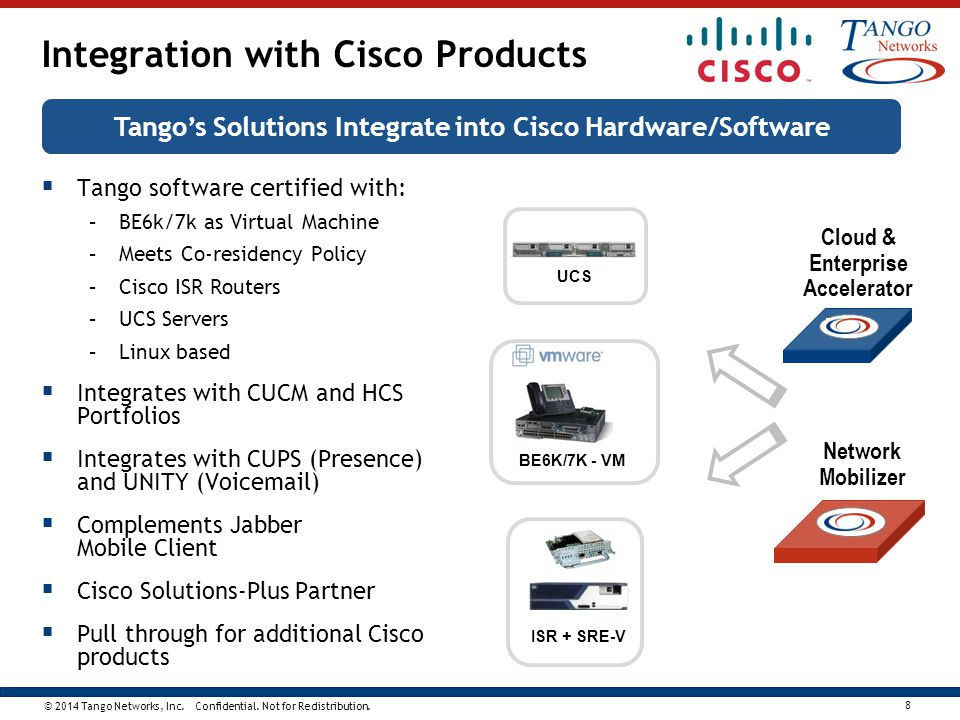 Integration with Cisco Products