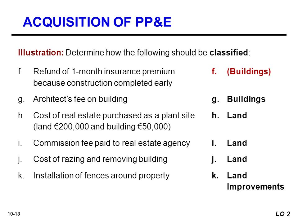 ACQUISITION OF PP&E Illustration: Determine how the following should be classified: