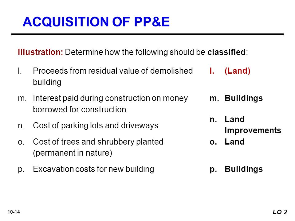 ACQUISITION OF PP&E Illustration: Determine how the following should be classified: Proceeds from residual value of demolished building.