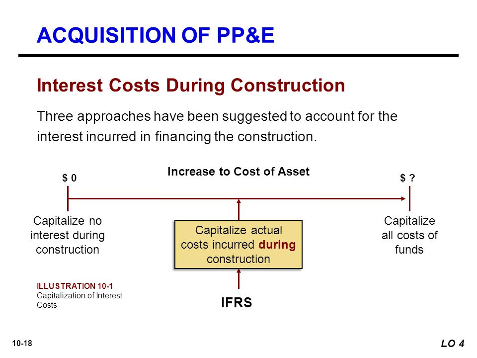 Increase to Cost of Asset