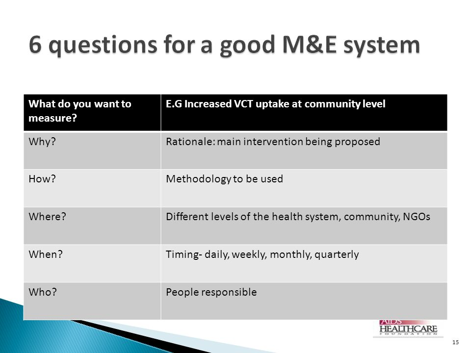 6 questions for a good M&E system