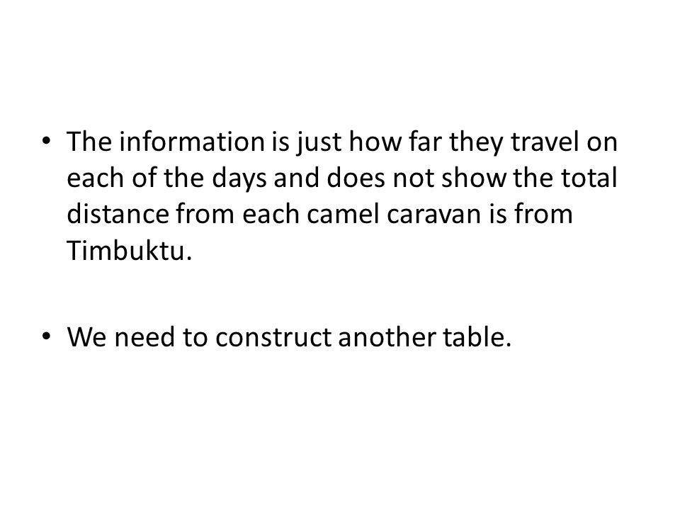 The information is just how far they travel on each of the days and does not show the total distance from each camel caravan is from Timbuktu.