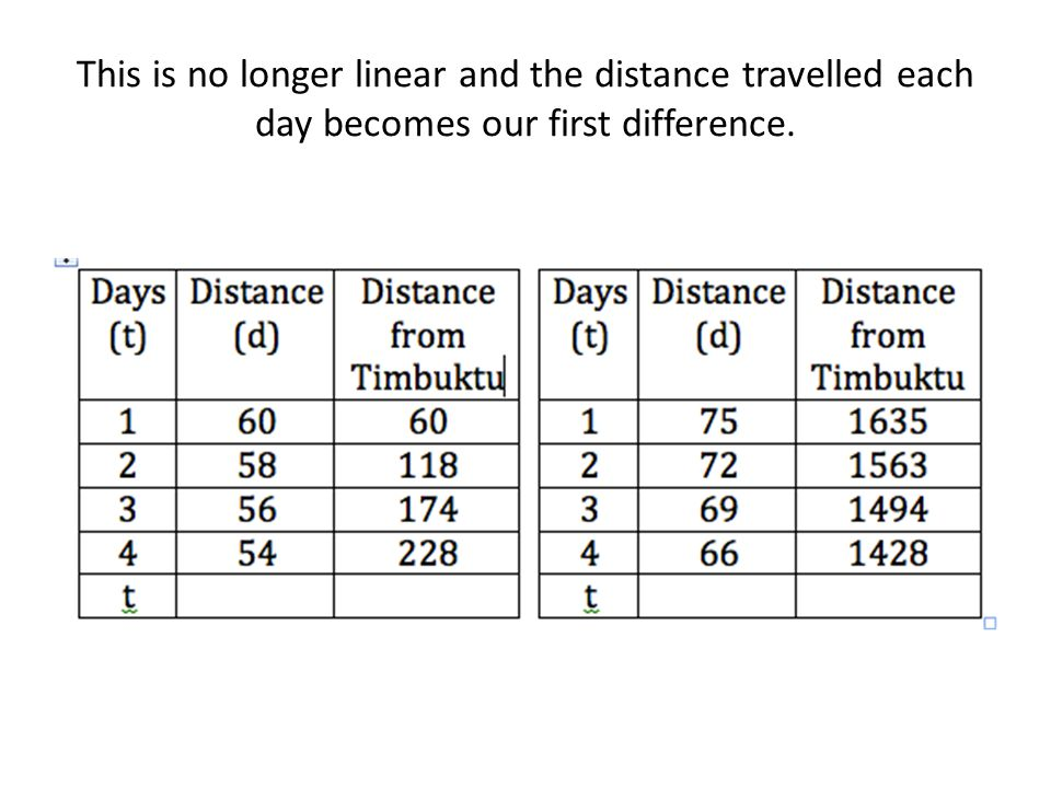 This is no longer linear and the distance travelled each day becomes our first difference.