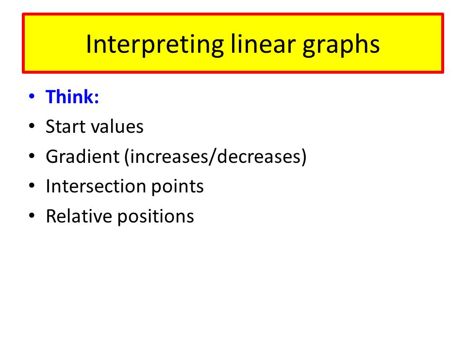 Interpreting linear graphs