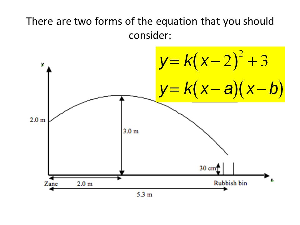 There are two forms of the equation that you should consider: