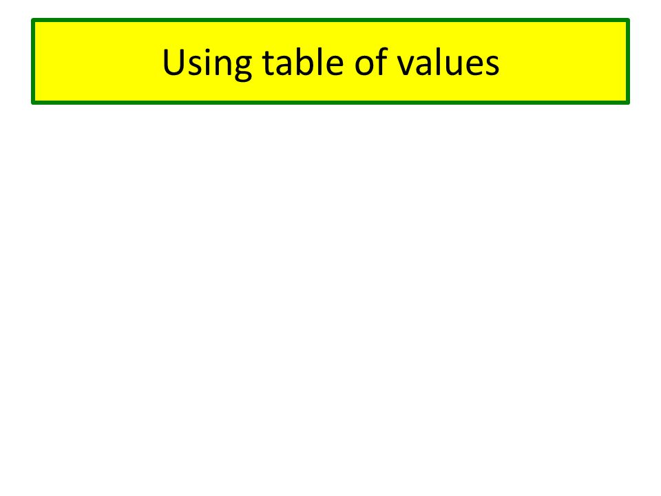 Using table of values