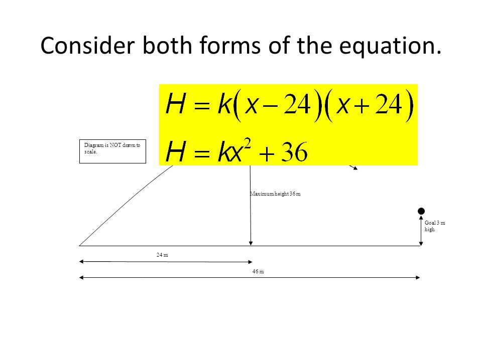 Consider both forms of the equation.