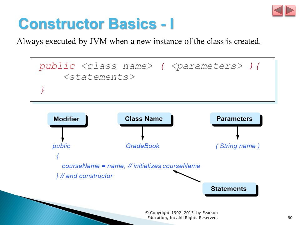 Constructor Basics - I Always executed by JVM when a new instance of the class is created. public <class name> ( <parameters> ){ <statements>