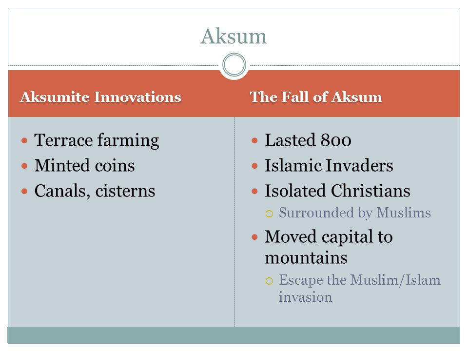 Aksum Terrace farming Minted coins Canals, cisterns Lasted 800