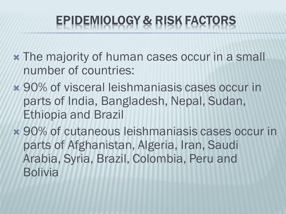 Epidemiology & Risk Factors