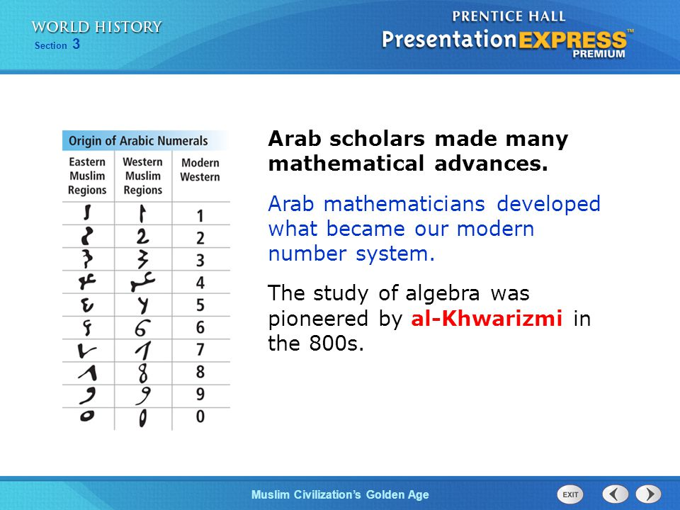 Arab scholars made many mathematical advances.