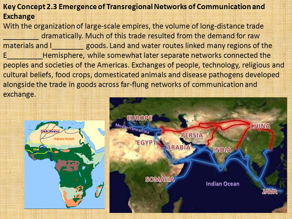 Key Concept 2.3 Emergence of Transregional Networks of Communication and