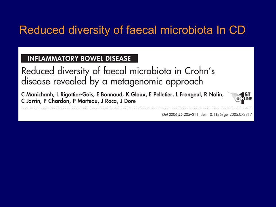 Reduced diversity of faecal microbiota In CD